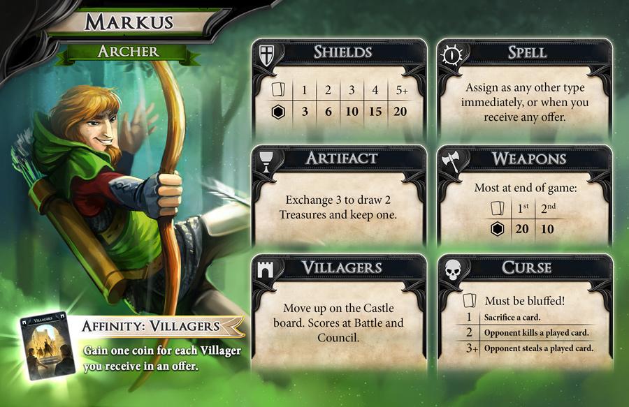 guardians-character-archer